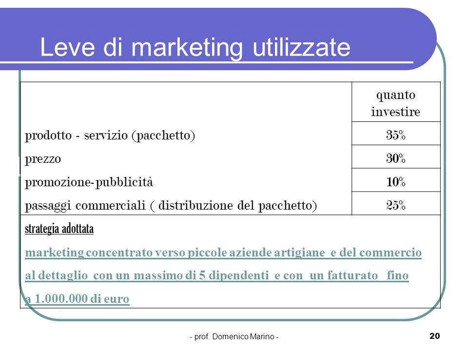 - prof. Domenico Marino -20 Leve di marketing utilizzate quanto investire prodotto - servizio (pacchetto)35% prezzo30% promozione-pubblicità10% passag
