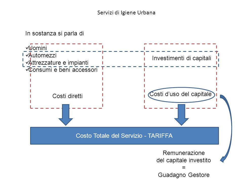 Servizi di Igiene Urbana In sostanza si parla di Uomini Automezzi Attrezzature e impianti Consumi e beni accessori Investimenti di capitali Costi dire