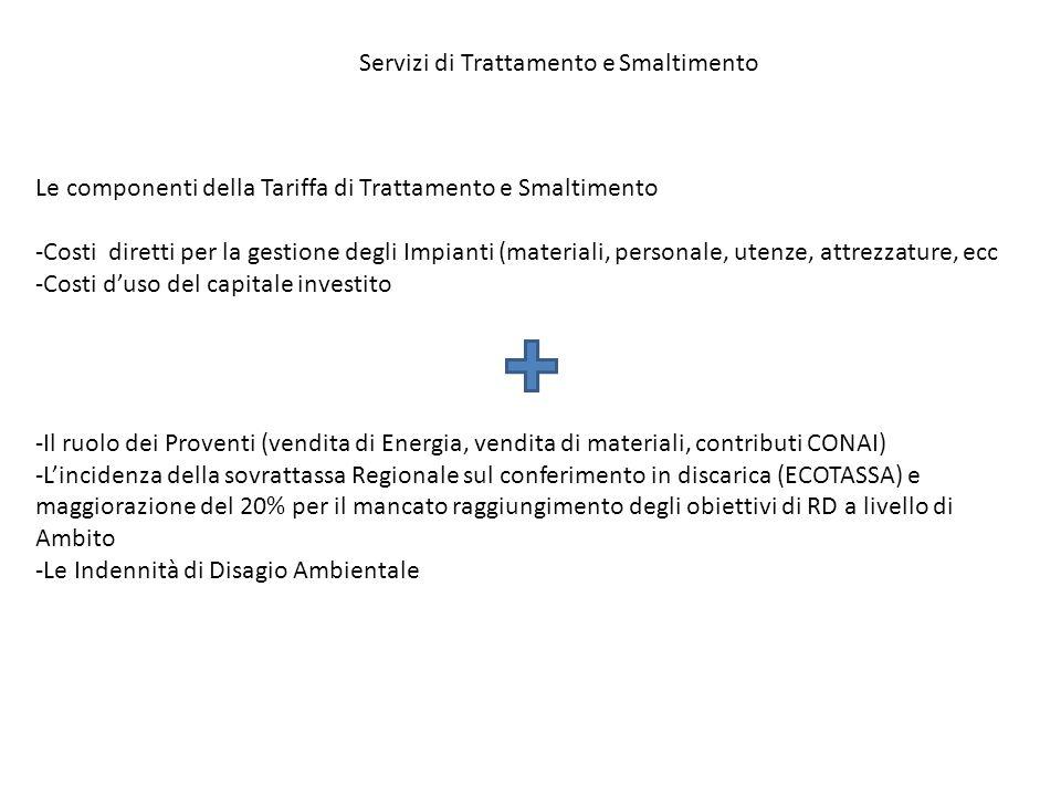 Le componenti della Tariffa di Trattamento e Smaltimento -Costi diretti per la gestione degli Impianti (materiali, personale, utenze, attrezzature, ec