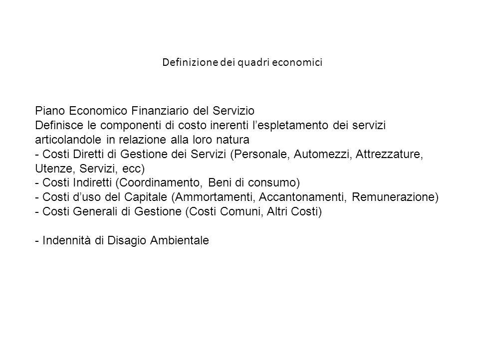 Definizione dei quadri economici Piano Economico Finanziario del Servizio Definisce le componenti di costo inerenti lespletamento dei servizi articola