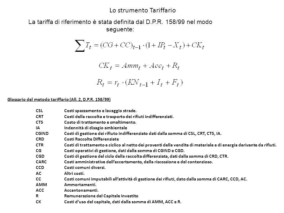Lo strumento Tariffario La tariffa di riferimento è stata definita dal D.P.R. 158/99 nel modo seguente: Glossario del metodo tariffario (All. 2, D.P.R