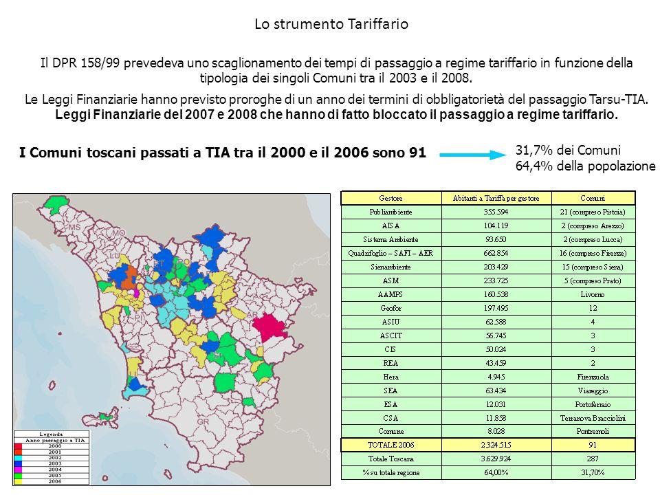 I Comuni toscani passati a TIA tra il 2000 e il 2006 sono 91 31,7% dei Comuni 64,4% della popolazione Il DPR 158/99 prevedeva uno scaglionamento dei t