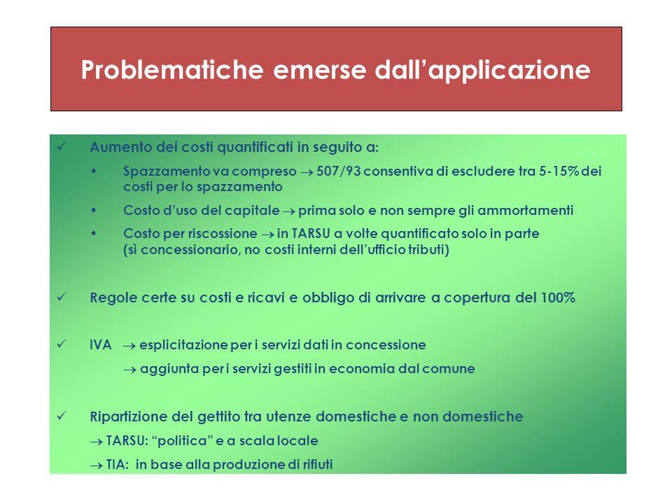 Problematiche emerse dallapplicazione Aumento dei costi quantificati in seguito a : Spazzamento va compreso 507/93 consentiva di escludere tra 5-15% d
