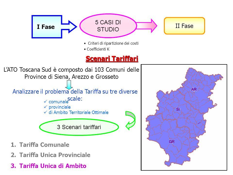 5 CASI DI STUDIO II Fase I Fase Scenari Tariffari Criteri di ripartizione dei costi Coefficienti K LATO Toscana Sud è composto dai 103 Comuni delle Pr