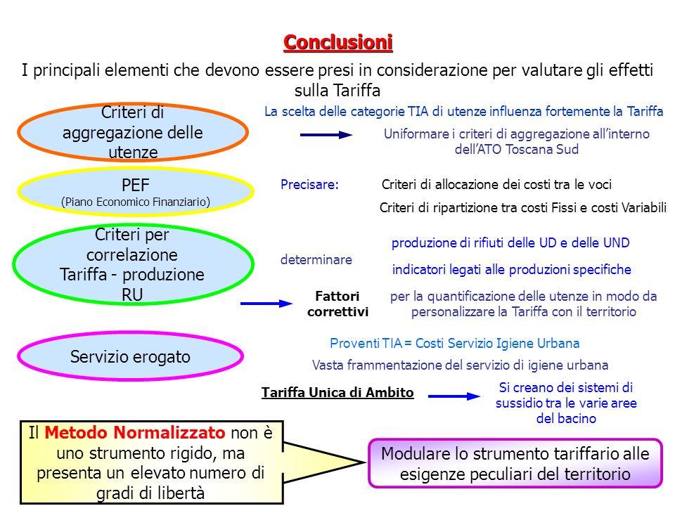 I principali elementi che devono essere presi in considerazione per valutare gli effetti sulla Tariffa La scelta delle categorie TIA di utenze influen