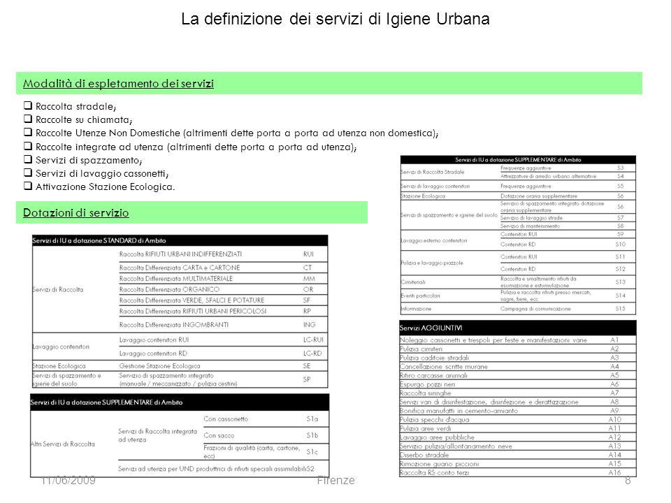 Ipotesi di organizzazione dei servizi di raccolta Servizi di Raccolta