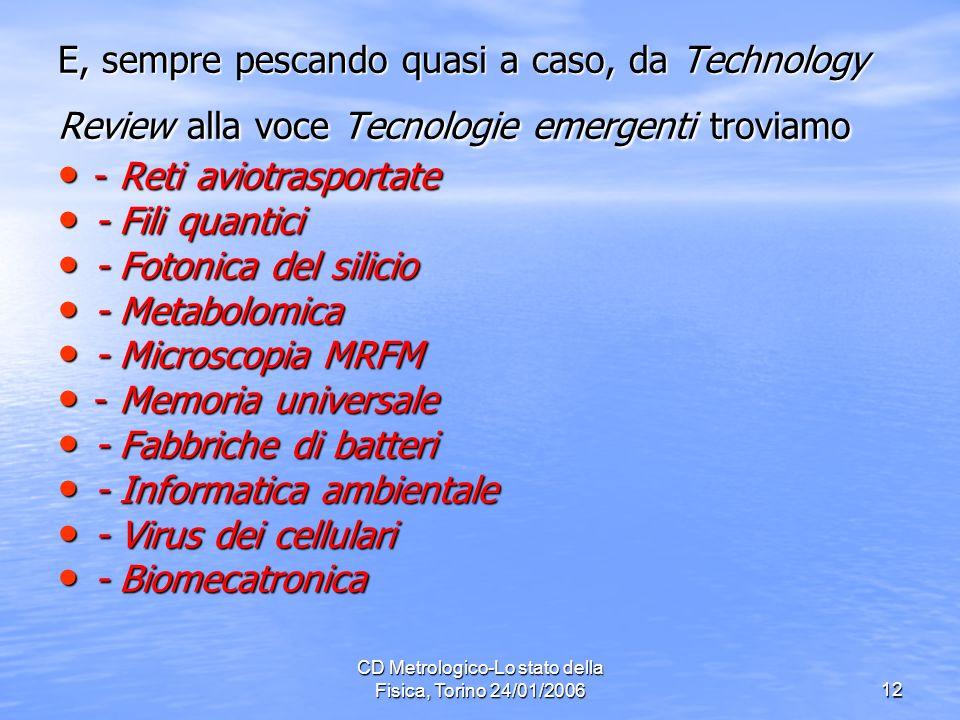 CD Metrologico-Lo stato della Fisica, Torino 24/01/200612 E, sempre pescando quasi a caso, da Technology Review alla voce Tecnologie emergenti troviamo - Reti aviotrasportate - Reti aviotrasportate - Fili quantici - Fili quantici - Fotonica del silicio - Fotonica del silicio - Metabolomica - Metabolomica - Microscopia MRFM - Microscopia MRFM - Memoria universale - Memoria universale - Fabbriche di batteri - Fabbriche di batteri - Informatica ambientale - Informatica ambientale - Virus dei cellulari - Virus dei cellulari - Biomecatronica - Biomecatronica