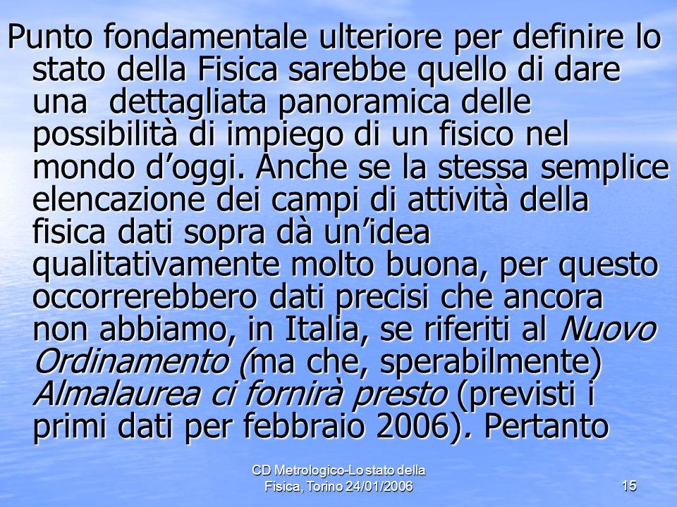 CD Metrologico-Lo stato della Fisica, Torino 24/01/200615 Punto fondamentale ulteriore per definire lo stato della Fisica sarebbe quello di dare una dettagliata panoramica delle possibilità di impiego di un fisico nel mondo doggi.