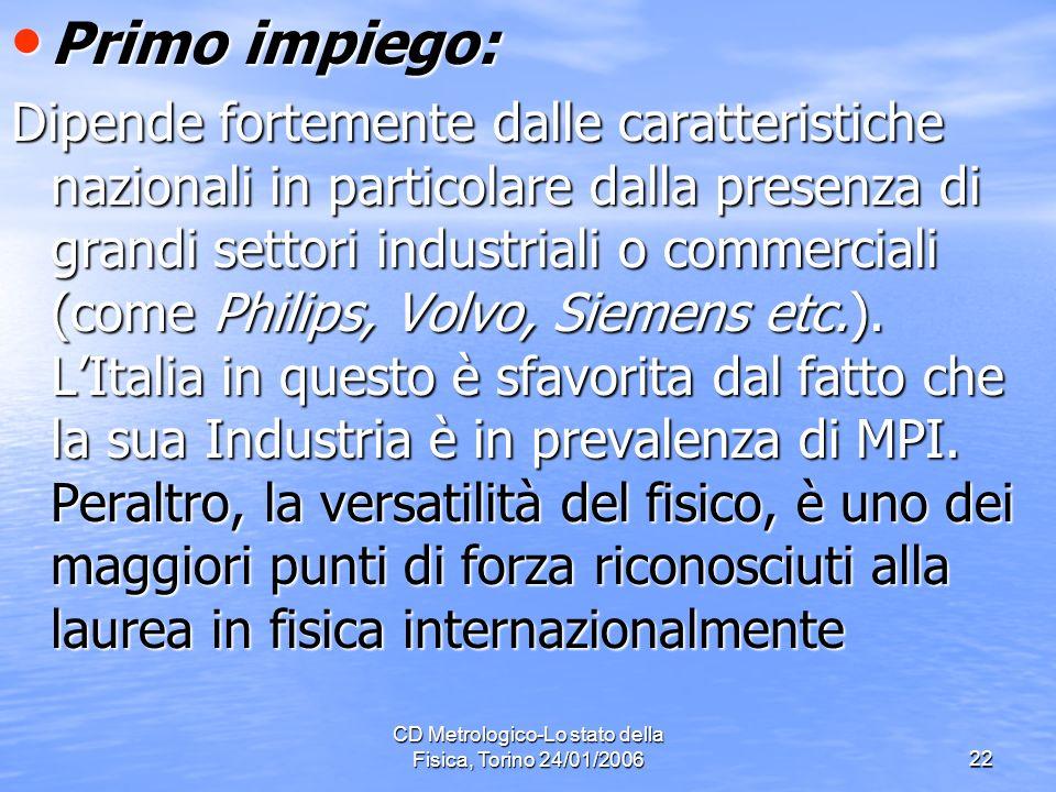 CD Metrologico-Lo stato della Fisica, Torino 24/01/200622 Primo impiego: Primo impiego: Dipende fortemente dalle caratteristiche nazionali in particolare dalla presenza di grandi settori industriali o commerciali (come Philips, Volvo, Siemens etc.).