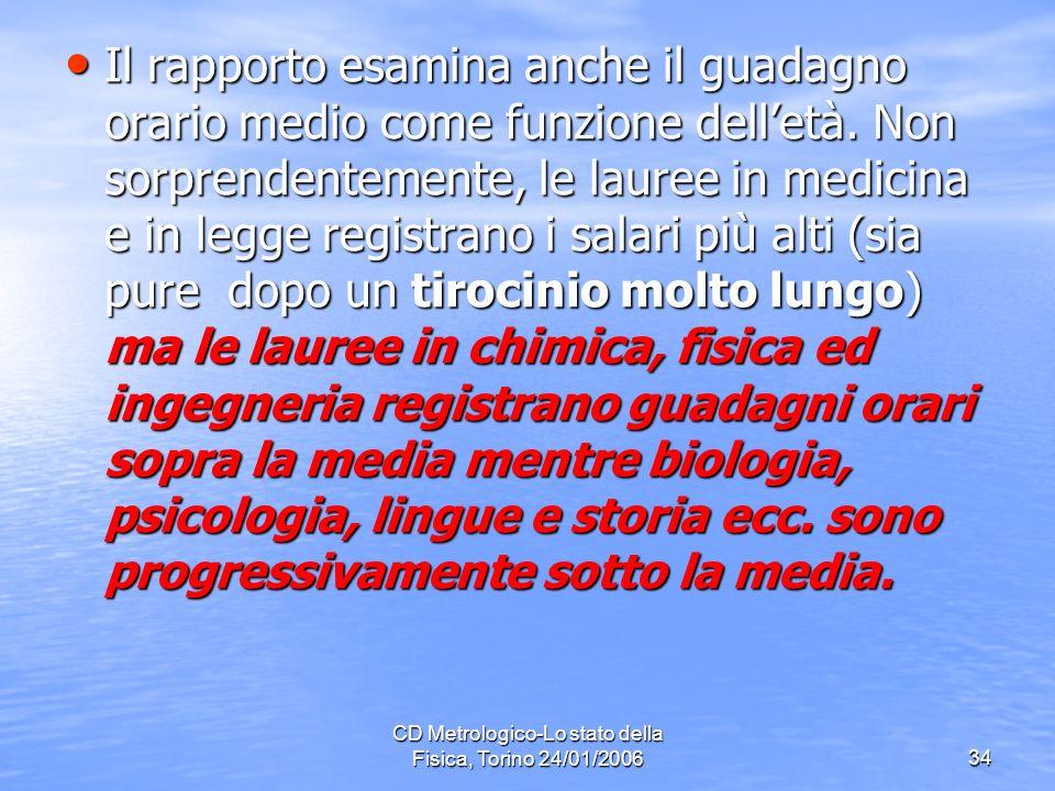 CD Metrologico-Lo stato della Fisica, Torino 24/01/200634 Il rapporto esamina anche il guadagno orario medio come funzione delletà.
