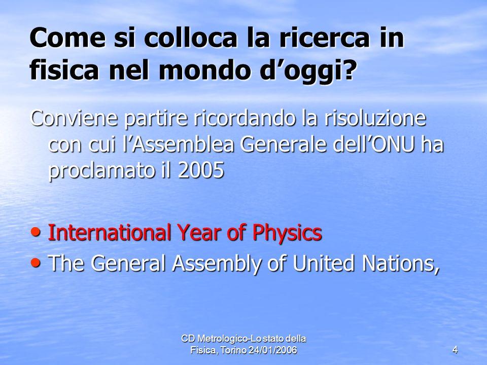CD Metrologico-Lo stato della Fisica, Torino 24/01/20064 Come si colloca la ricerca in fisica nel mondo doggi.