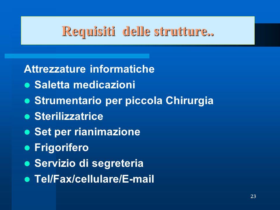 23 Requisiti delle strutture..