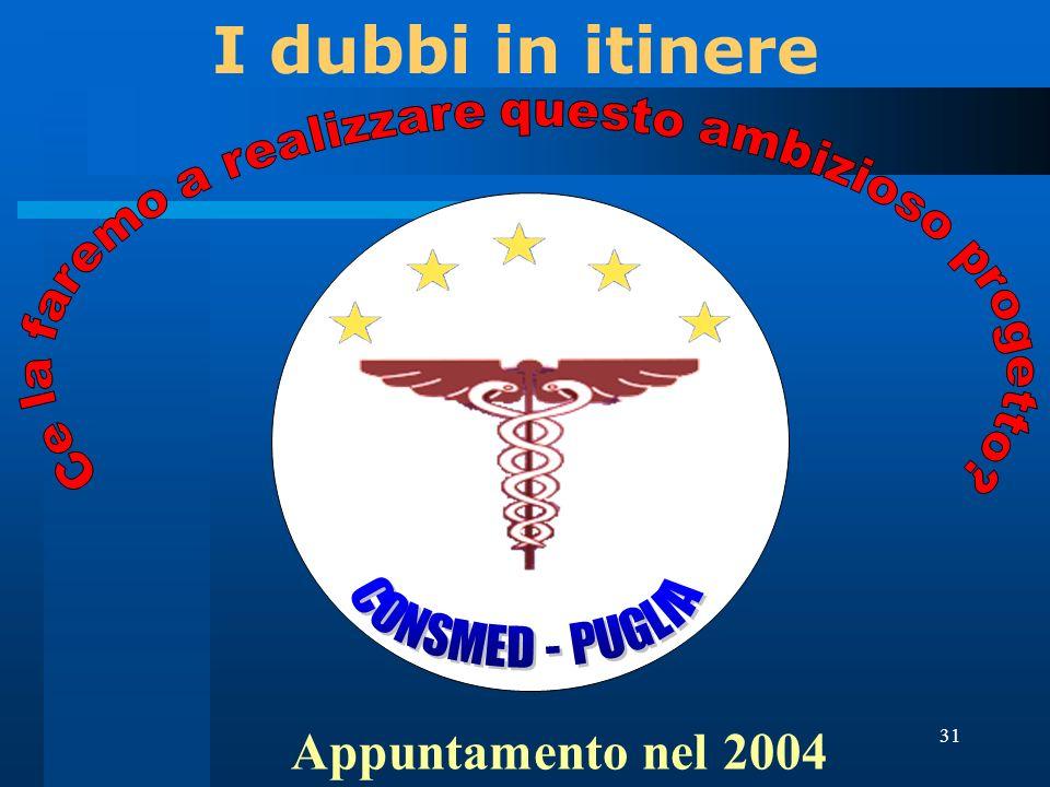 31 I dubbi in itinere Appuntamento nel 2004