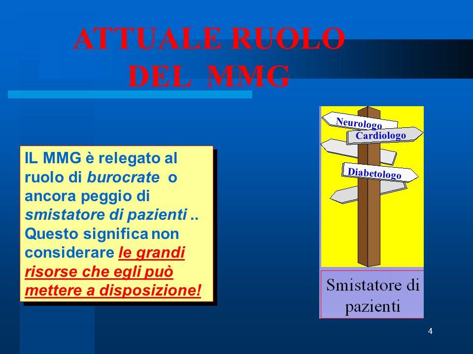 4 IL MMG è relegato al ruolo di burocrate o ancora peggio di smistatore di pazienti..
