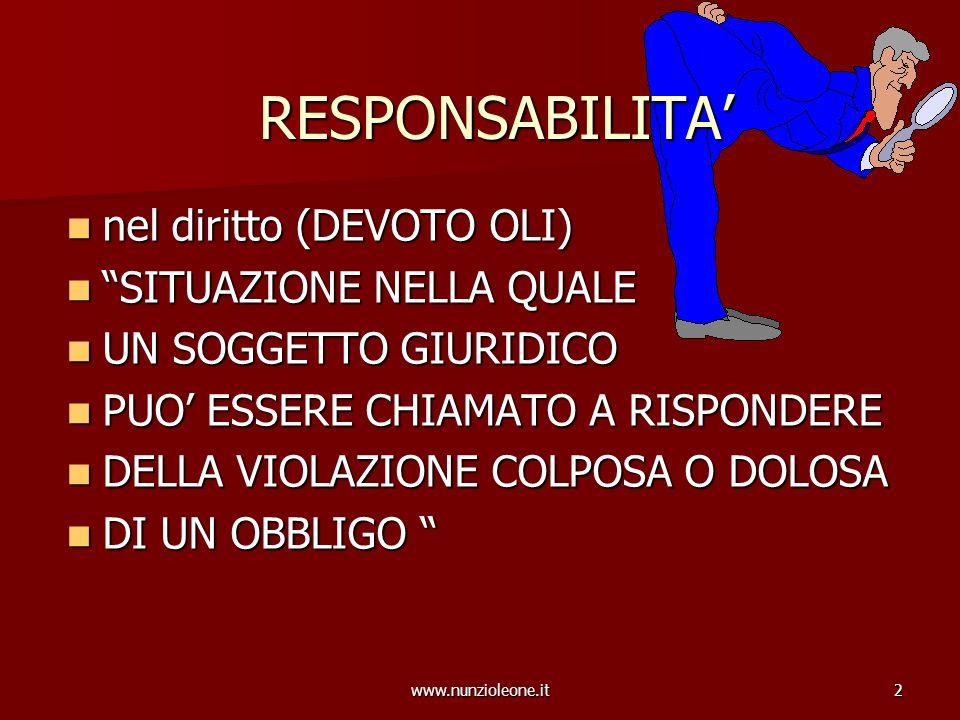 www.nunzioleone.it2 RESPONSABILITA nel diritto (DEVOTO OLI) nel diritto (DEVOTO OLI) SITUAZIONE NELLA QUALE SITUAZIONE NELLA QUALE UN SOGGETTO GIURIDI