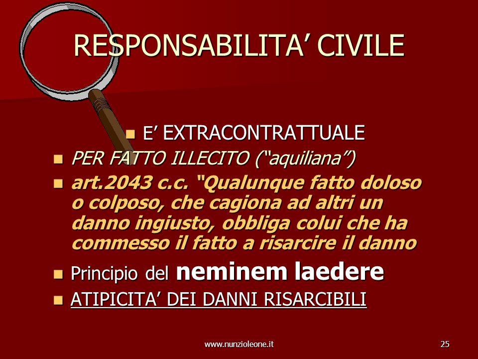 www.nunzioleone.it25 RESPONSABILITA CIVILE E EXTRACONTRATTUALE E EXTRACONTRATTUALE PER FATTO ILLECITO (aquiliana) PER FATTO ILLECITO (aquiliana) art.2