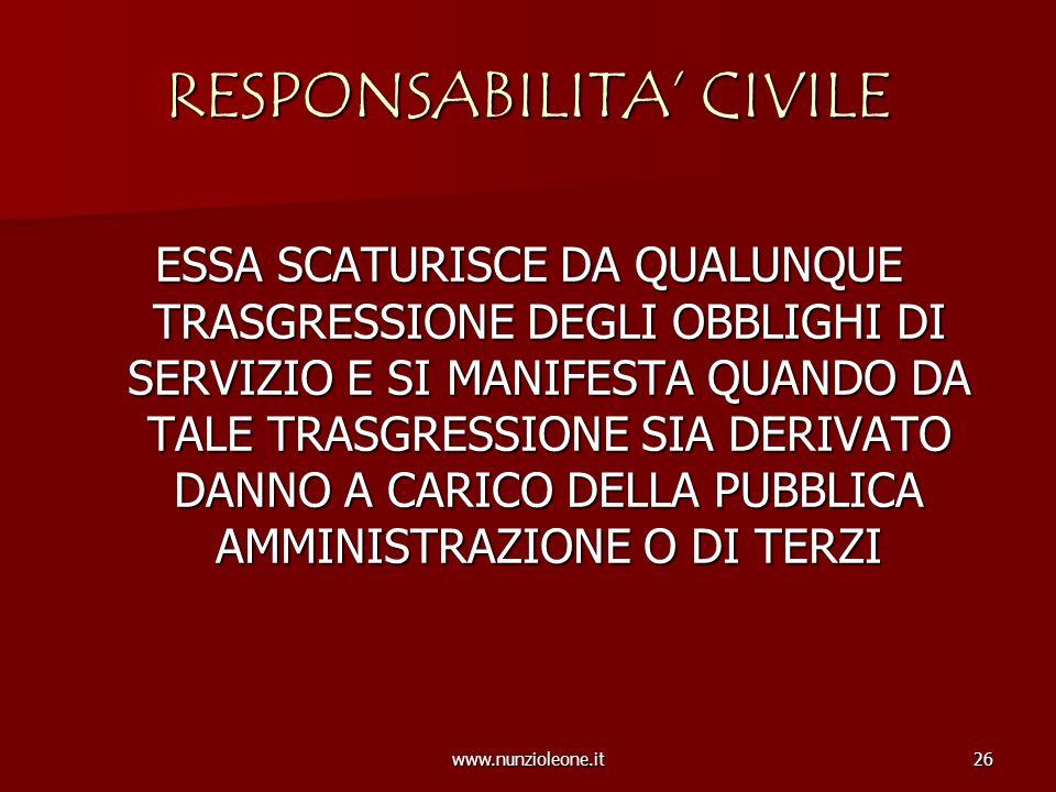 www.nunzioleone.it26 RESPONSABILITA CIVILE ESSA SCATURISCE DA QUALUNQUE TRASGRESSIONE DEGLI OBBLIGHI DI SERVIZIO E SI MANIFESTA QUANDO DA TALE TRASGRE