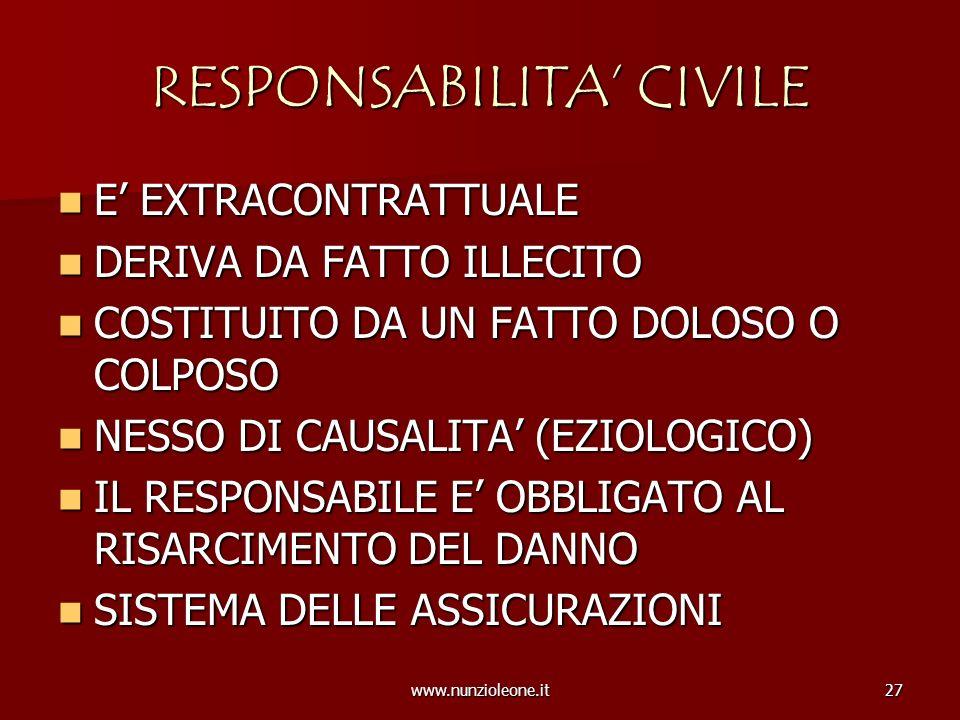 www.nunzioleone.it27 RESPONSABILITA CIVILE E EXTRACONTRATTUALE E EXTRACONTRATTUALE DERIVA DA FATTO ILLECITO DERIVA DA FATTO ILLECITO COSTITUITO DA UN