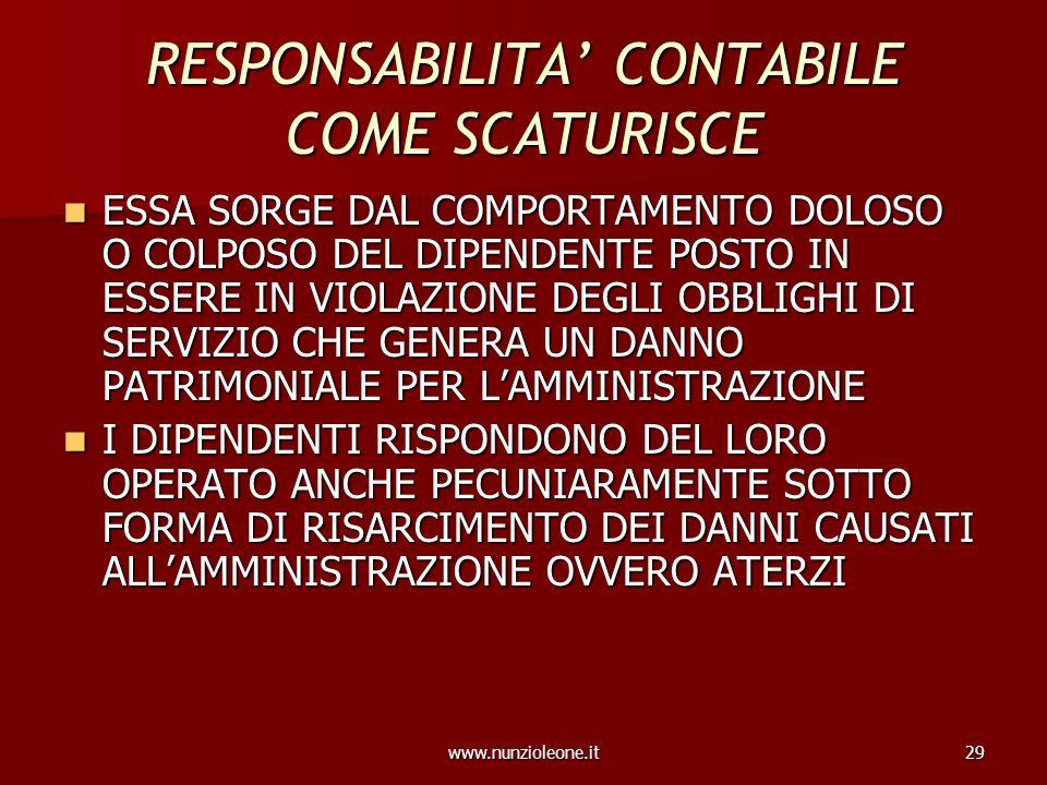 www.nunzioleone.it29 RESPONSABILITA CONTABILE COME SCATURISCE ESSA SORGE DAL COMPORTAMENTO DOLOSO O COLPOSO DEL DIPENDENTE POSTO IN ESSERE IN VIOLAZIO
