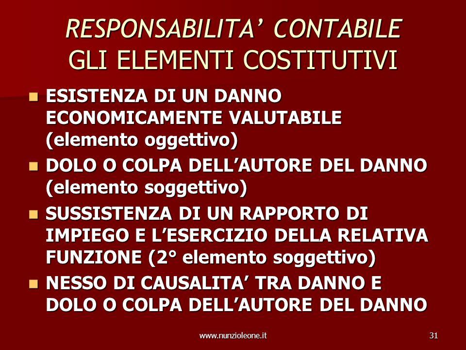 www.nunzioleone.it31 RESPONSABILITA CONTABILE GLI ELEMENTI COSTITUTIVI ESISTENZA DI UN DANNO ECONOMICAMENTE VALUTABILE (elemento oggettivo) ESISTENZA