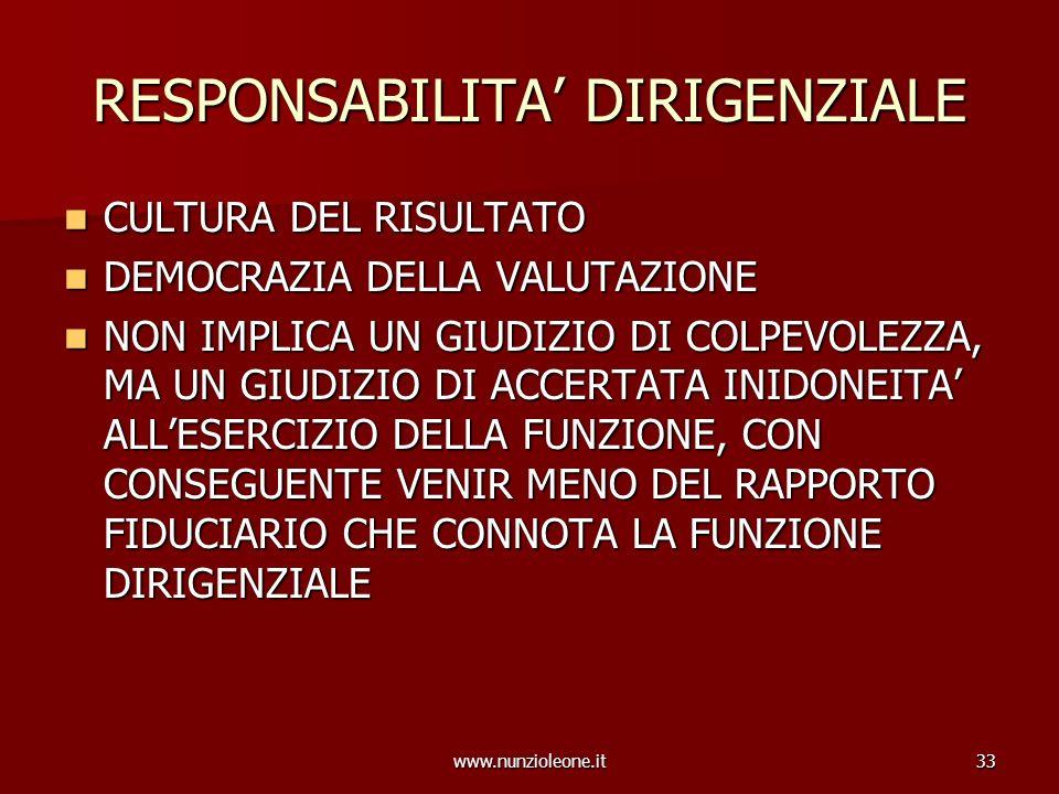 www.nunzioleone.it33 RESPONSABILITA DIRIGENZIALE CULTURA DEL RISULTATO CULTURA DEL RISULTATO DEMOCRAZIA DELLA VALUTAZIONE DEMOCRAZIA DELLA VALUTAZIONE