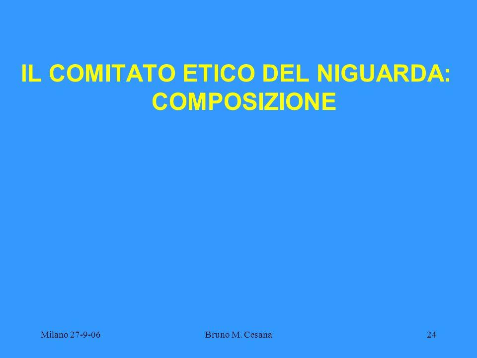 Milano 27-9-06Bruno M. Cesana24 lL COMITATO ETICO DEL NIGUARDA: COMPOSIZIONE
