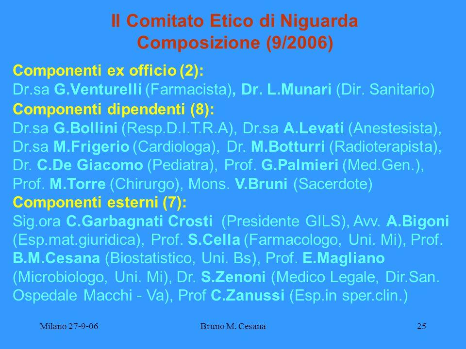Milano 27-9-06Bruno M. Cesana25 Il Comitato Etico di Niguarda Composizione (9/2006) Componenti ex officio (2): Dr.sa G.Venturelli (Farmacista), Dr. L.