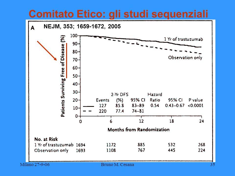 Milano 27-9-06Bruno M. Cesana35 Comitato Etico: gli studi sequenziali NEJM, 353; 1659-1672, 2005