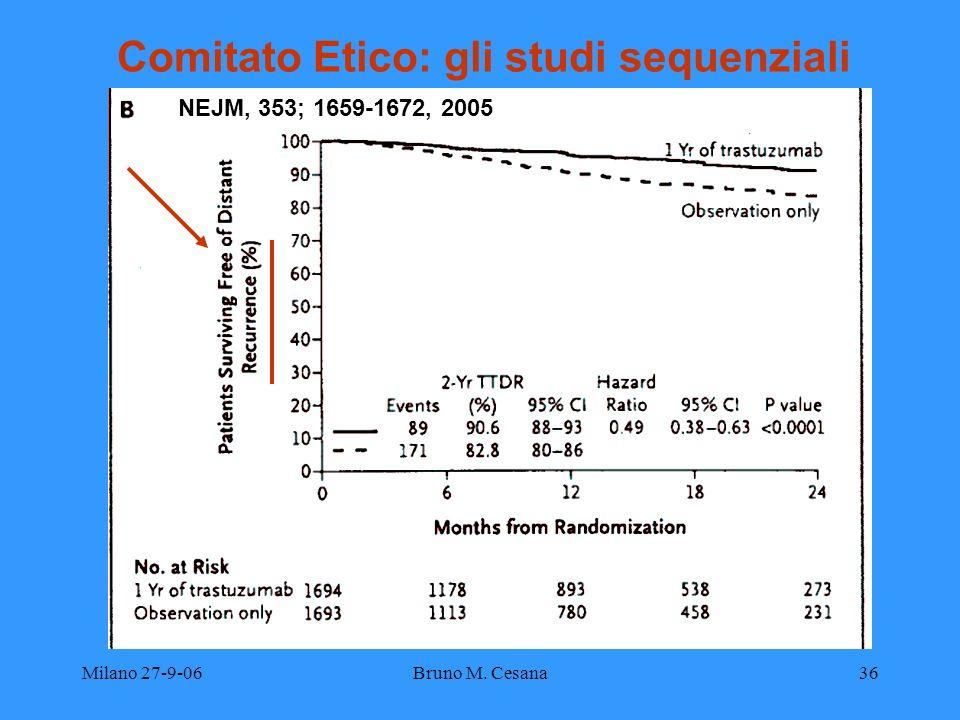 Milano 27-9-06Bruno M. Cesana36 Comitato Etico: gli studi sequenziali NEJM, 353; 1659-1672, 2005