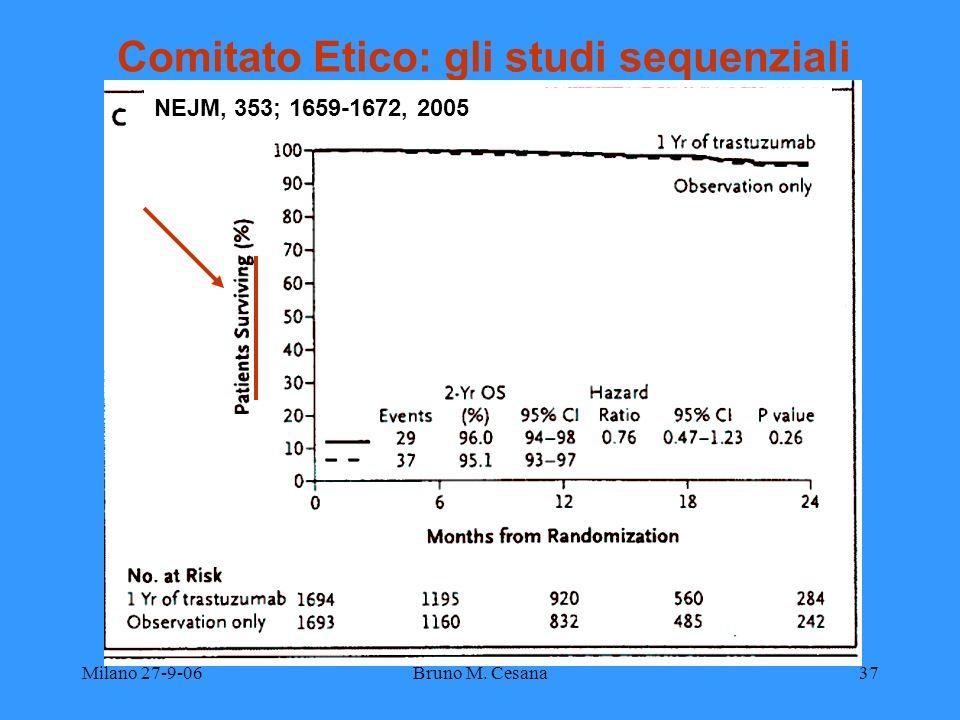 Milano 27-9-06Bruno M. Cesana37 Comitato Etico: gli studi sequenziali NEJM, 353; 1659-1672, 2005
