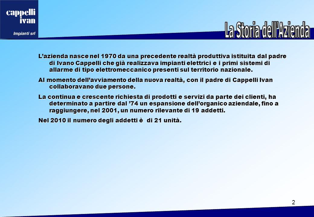 2 Lazienda nasce nel 1970 da una precedente realtà produttiva istituita dal padre di Ivano Cappelli che già realizzava impianti elettrici e i primi sistemi di allarme di tipo elettromeccanico presenti sul territorio nazionale.