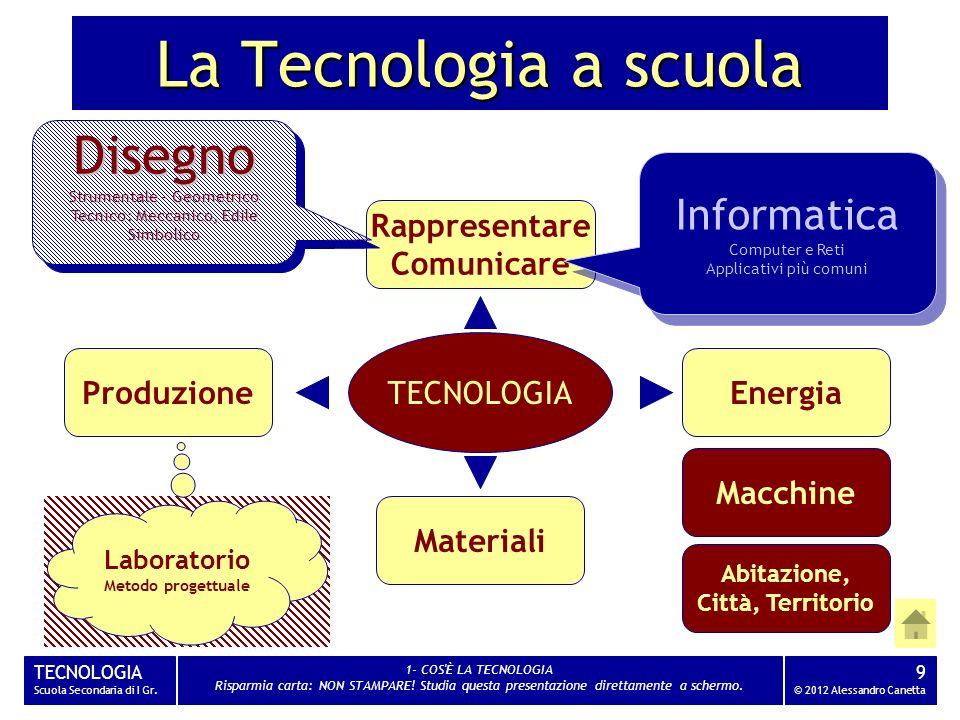 TECNOLOGIA Scuola Secondaria di I Gr. 1- COS'È LA TECNOLOGIA Risparmia carta: NON STAMPARE! Studia questa presentazione direttamente a schermo. 9 © 20