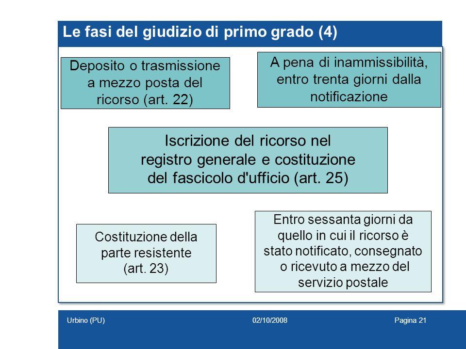 Le fasi del giudizio di primo grado (4) Deposito o trasmissione a mezzo posta del ricorso (art. 22) A pena di inammissibilità, entro trenta giorni dal