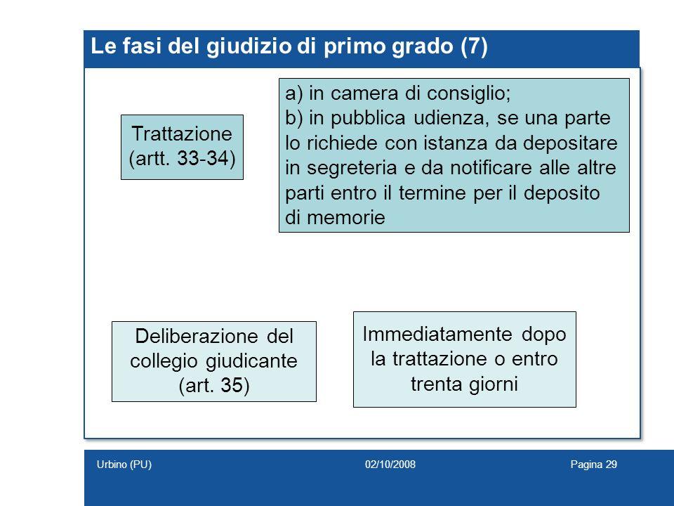 Le fasi del giudizio di primo grado (7) Trattazione (artt. 33-34) a) in camera di consiglio; b) in pubblica udienza, se una parte lo richiede con ista