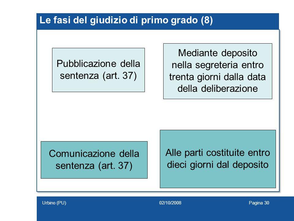 Le fasi del giudizio di primo grado (8) Pubblicazione della sentenza (art. 37) Mediante deposito nella segreteria entro trenta giorni dalla data della