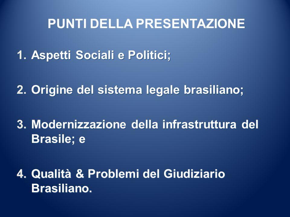 PUNTI DELLA PRESENTAZIONE 1.Aspetti Sociali e Politici; 2.Origine del sistema legale brasiliano; 3.Modernizzazione della infrastruttura del Brasile; e