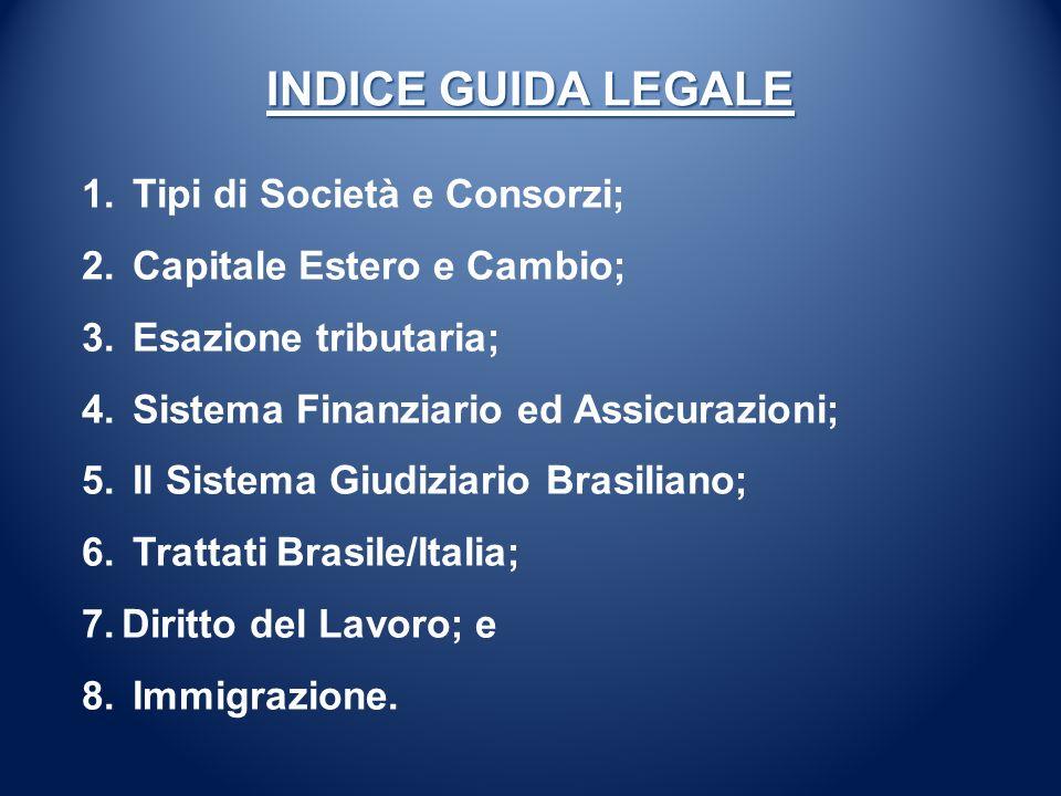INDICE GUIDA LEGALE 1. Tipi di Società e Consorzi; 2. Capitale Estero e Cambio; 3. Esazione tributaria; 4. Sistema Finanziario ed Assicurazioni; 5. Il