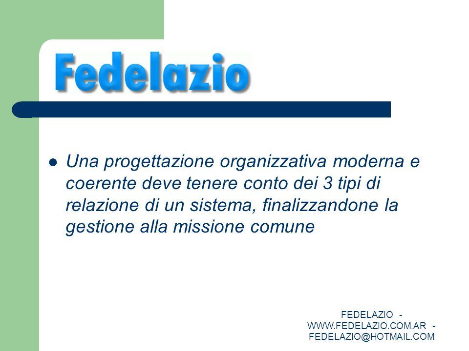 FEDELAZIO - WWW.FEDELAZIO.COM.AR - FEDELAZIO@HOTMAIL.COM Una progettazione organizzativa moderna e coerente deve tenere conto dei 3 tipi di relazione