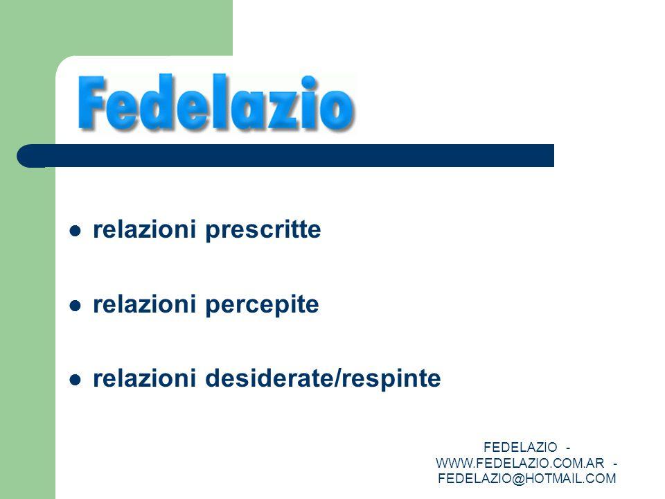 FEDELAZIO - WWW.FEDELAZIO.COM.AR - FEDELAZIO@HOTMAIL.COM relazioni prescritte relazioni percepite relazioni desiderate/respinte
