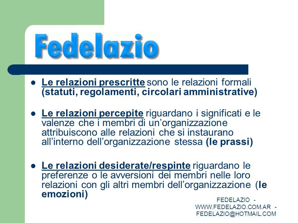 FEDELAZIO - WWW.FEDELAZIO.COM.AR - FEDELAZIO@HOTMAIL.COM Le relazioni prescritte sono le relazioni formali (statuti, regolamenti, circolari amministra