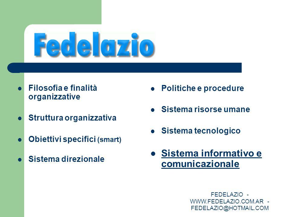 FEDELAZIO - WWW.FEDELAZIO.COM.AR - FEDELAZIO@HOTMAIL.COM Filosofia e finalità organizzative Struttura organizzativa Obiettivi specifici (smart) Sistem