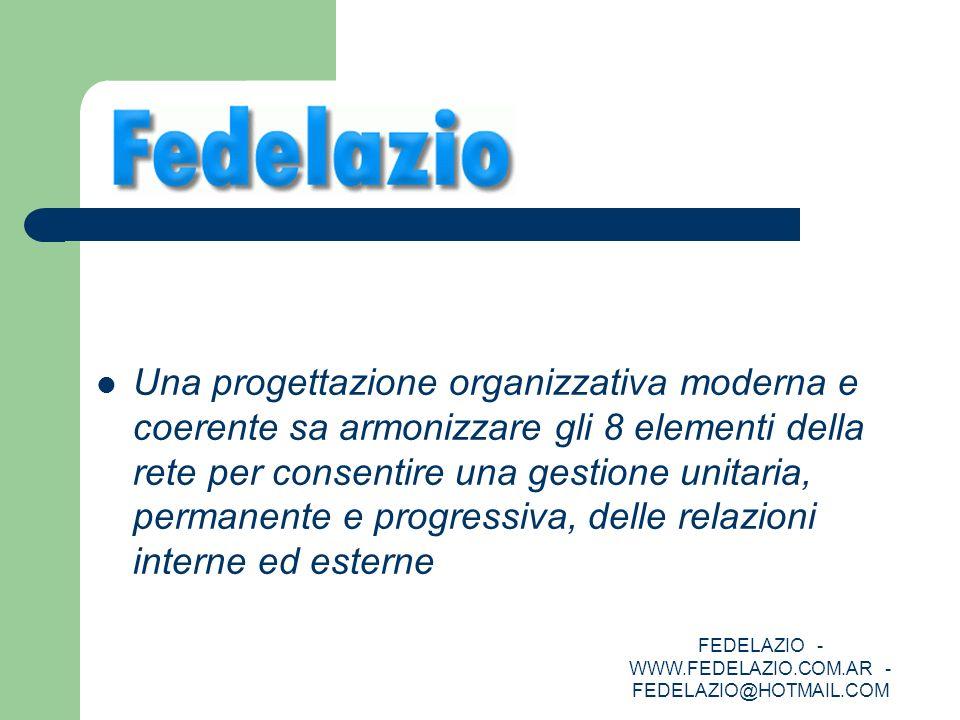 FEDELAZIO - WWW.FEDELAZIO.COM.AR - FEDELAZIO@HOTMAIL.COM Una progettazione organizzativa moderna e coerente sa armonizzare gli 8 elementi della rete p