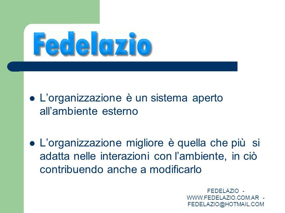 FEDELAZIO - WWW.FEDELAZIO.COM.AR - FEDELAZIO@HOTMAIL.COM Lorganizzazione è un sistema aperto allambiente esterno Lorganizzazione migliore è quella che