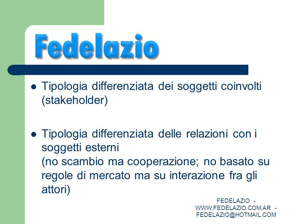 FEDELAZIO - WWW.FEDELAZIO.COM.AR - FEDELAZIO@HOTMAIL.COM Tipologia differenziata dei soggetti coinvolti (stakeholder) Tipologia differenziata delle re
