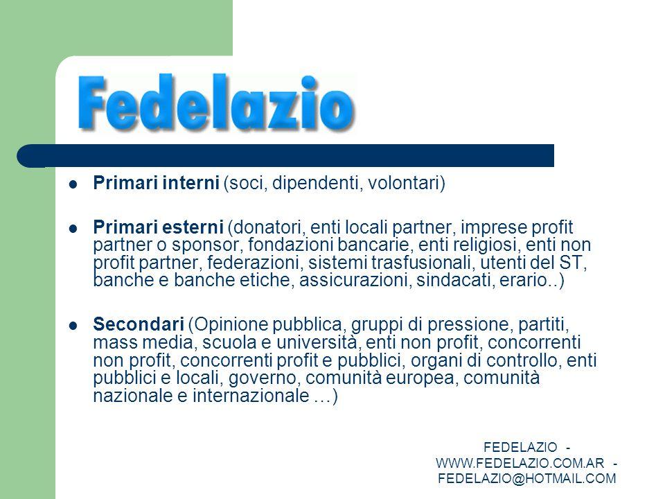 FEDELAZIO - WWW.FEDELAZIO.COM.AR - FEDELAZIO@HOTMAIL.COM Primari interni (soci, dipendenti, volontari) Primari esterni (donatori, enti locali partner,