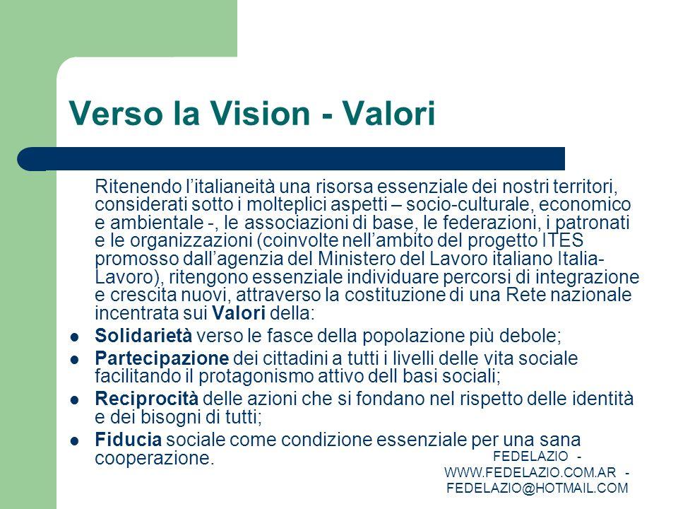 FEDELAZIO - WWW.FEDELAZIO.COM.AR - FEDELAZIO@HOTMAIL.COM Verso la Vision - Valori Ritenendo litalianeità una risorsa essenziale dei nostri territori,