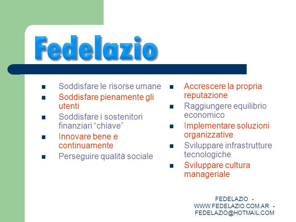 FEDELAZIO - WWW.FEDELAZIO.COM.AR - FEDELAZIO@HOTMAIL.COM Soddisfare le risorse umane Soddisfare pienamente gli utenti Soddisfare i sostenitori finanzi