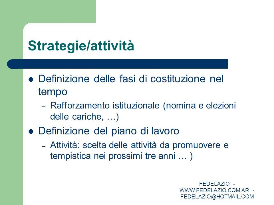 FEDELAZIO - WWW.FEDELAZIO.COM.AR - FEDELAZIO@HOTMAIL.COM Strategie/attività Definizione delle fasi di costituzione nel tempo – Rafforzamento istituzio