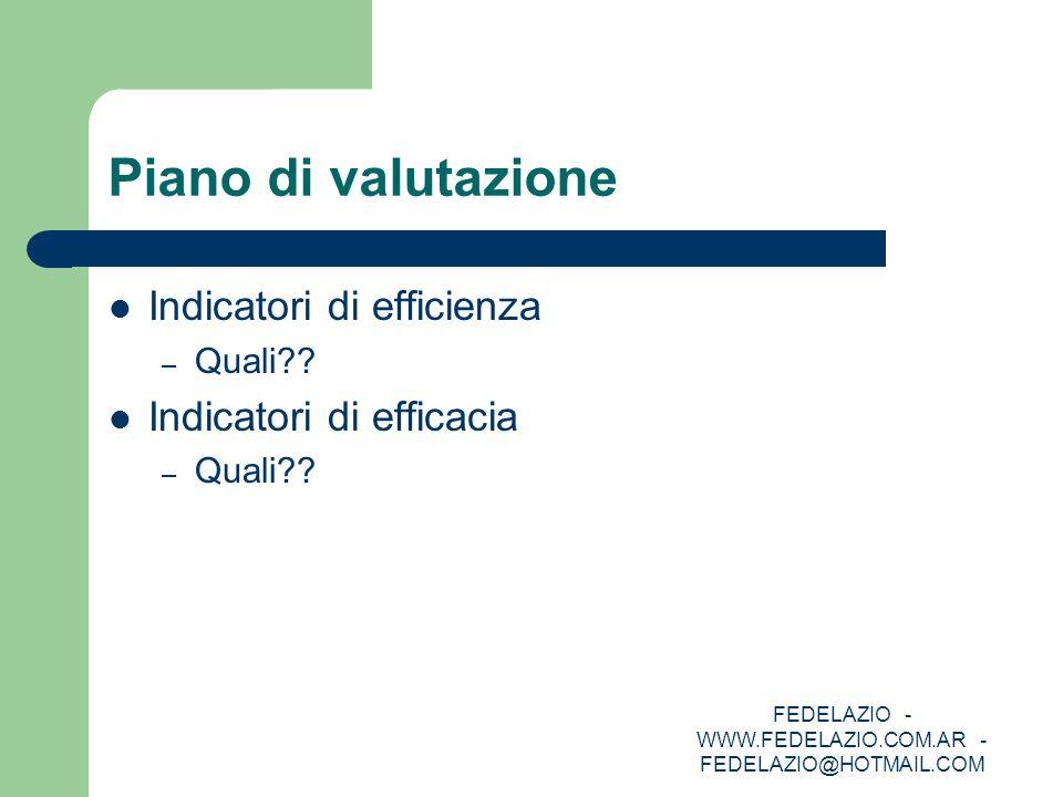 FEDELAZIO - WWW.FEDELAZIO.COM.AR - FEDELAZIO@HOTMAIL.COM Piano di valutazione Indicatori di efficienza – Quali?? Indicatori di efficacia – Quali??