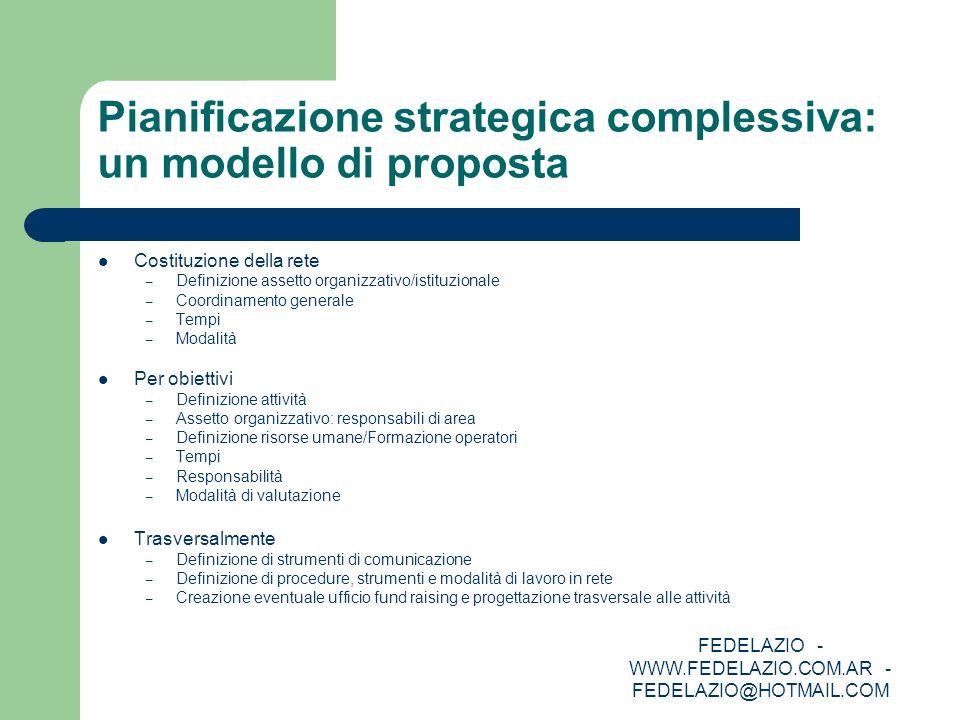 FEDELAZIO - WWW.FEDELAZIO.COM.AR - FEDELAZIO@HOTMAIL.COM Pianificazione strategica complessiva: un modello di proposta Costituzione della rete – Defin